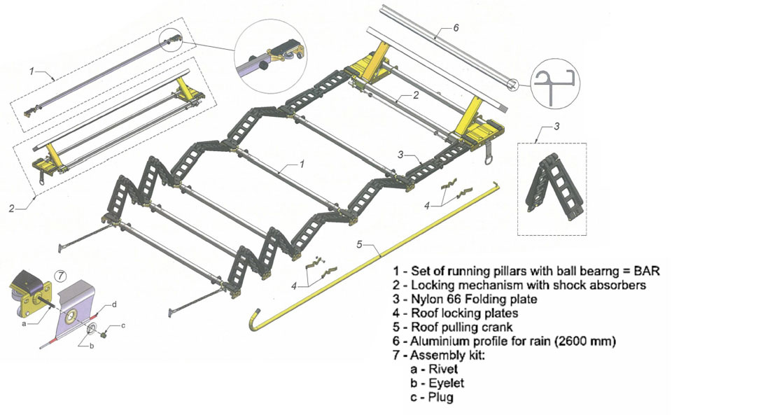 rail spare parts - Parts Of Roof