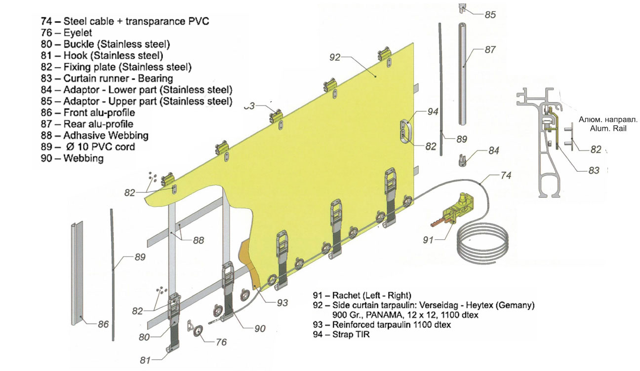 aluminium doors side boards and roof systems - Parts Of Roof